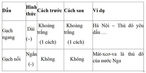 phep noi la gi y nghia cua phep noi la gi 1 - Phép nối là gì? Ý nghĩa của phép nối là gì?