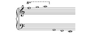 quang 8 la gi co bao nhieu quang 8 trong thang am day du - Quãng 8 là gì? Có bao nhiêu quãng 8 trong thang âm đầy đủ?